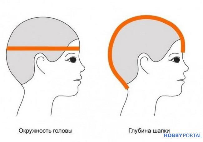 一顶简单与舒适的护耳帽 - maomao - 我随心动