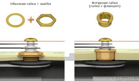 Часовой механизм 4003 12/6 ручной работы на заказ