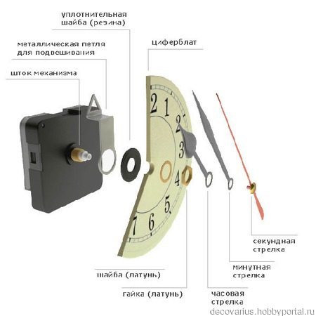 Часовой механизм 4008 17/9 ручной работы на заказ