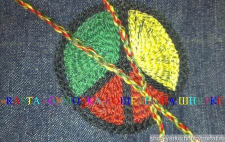 Сумочка джинсовая на шнурке ручной работы на заказ