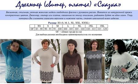"""Мастер-класс свитер, джемпер, платье """"Сказка"""" ручной работы на заказ"""
