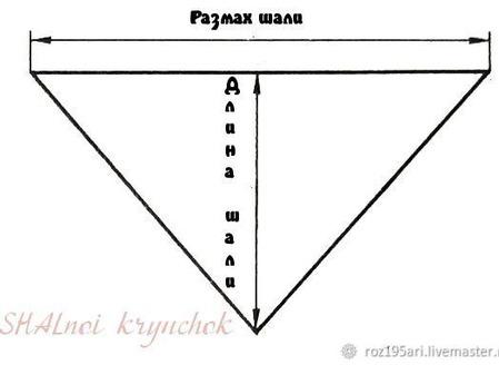 """Шаль крючком ажурная """"Снежана"""" ручной работы на заказ"""