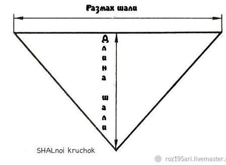 "Шаль крючком ажурная ""Снежок"" ручной работы на заказ"
