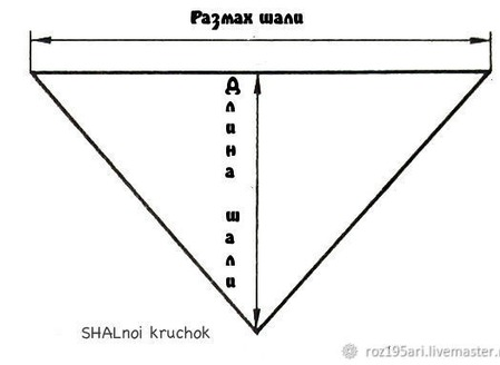 """Шаль крючком ажурная """"Жасмин"""" ручной работы на заказ"""