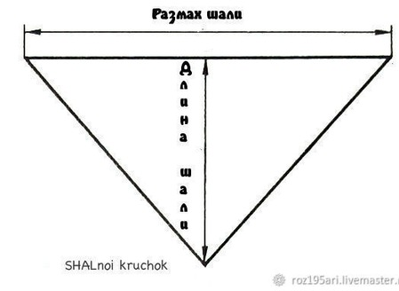 "Шаль крючком ажурная ""Калейдоскоп"" ручной работы на заказ"