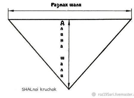 """Шаль крючком ажурная """"Василёк"""" ручной работы на заказ"""