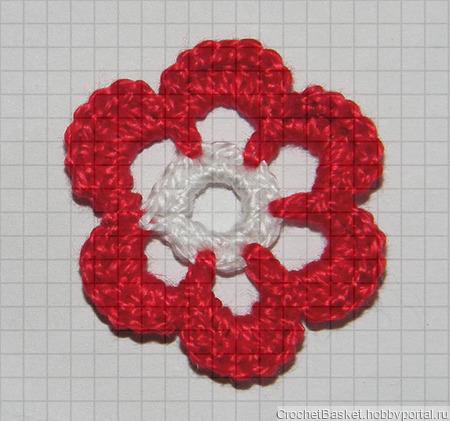Мастер-класс по вязанию четырех простых цветков для начинающих ручной работы на заказ