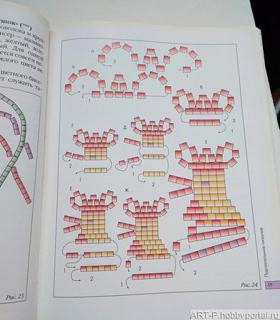 Книга Бисер Основы художественного ремесла ручной работы на заказ