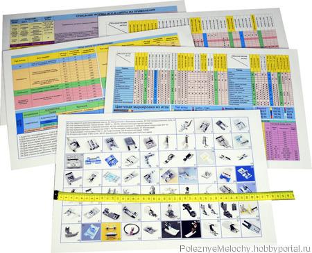 Справочник швеи 5А3 ручной работы на заказ