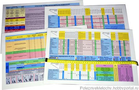 Справочник швеи 4А3 ручной работы на заказ