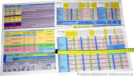 Справочник швеи 4А4 ручной работы на заказ